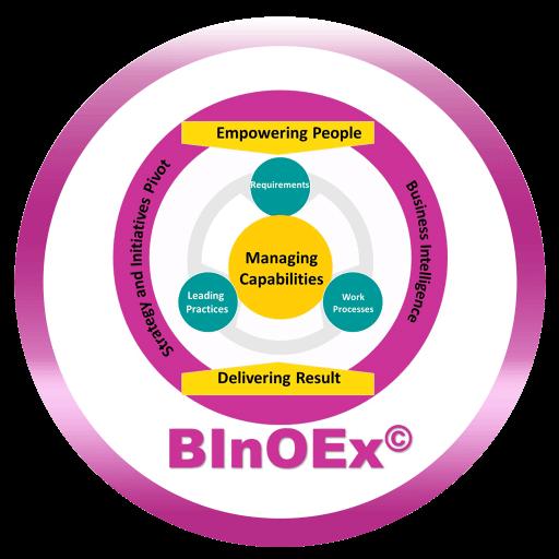 BINOEX